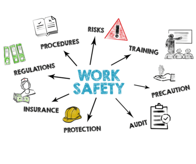 Working-Safely